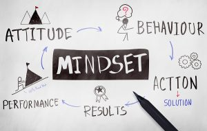 mindset training lesson